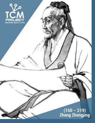 Zhangzhongjing chinese doctor