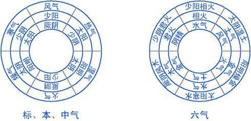 shan han lun