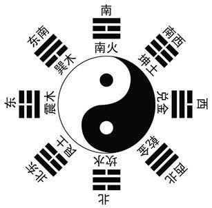 yin-yang image